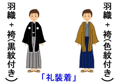 羽織と袴の礼装着
