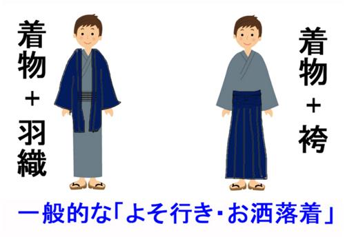 着物と袴と羽織